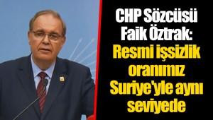 CHP Sözcüsü Faik Öztrak:  Resmi işsizlik oranımız Suriye'yle aynı seviyede