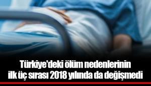 Türkiye'deki ölüm nedenlerinin ilk üç sırası 2018 yılında da değişmedi