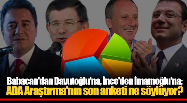 Babacan'dan Davutoğlu'na, İnce'den İmamoğlu'na; ADA Araştırma'nın son anketi ne söylüyor?