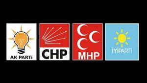 CHP, AK Parti, MHP ve İYİ Parti'den İdlib kınaması