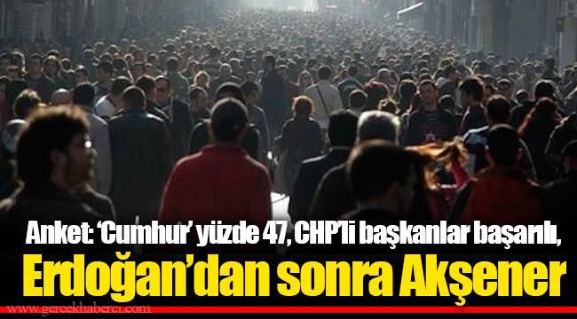 Anket: 'Cumhur' yüzde 47, CHP'li başkanlar başarılı, Erdoğan'dan sonra Akşener