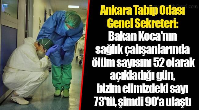 Ankara Tabip Odası Genel Sekreteri: Bakan Koca'nın sağlık çalışanlarında ölüm sayısını 52 olarak açıkladığı gün, bizim elimizdeki sayı 73'tü, şimdi 90'a ulaştı