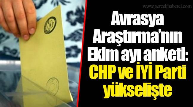 Avrasya Araştırma'nın Ekim ayı anketi: CHP ve İYİ Parti yükselişte