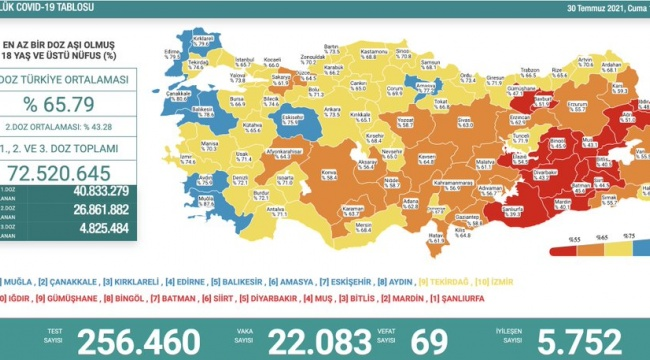 Sağlık Bakanlığı güncel koronavirüs tablosunu açıkladı: Vaka sayısı rekor seviyede!