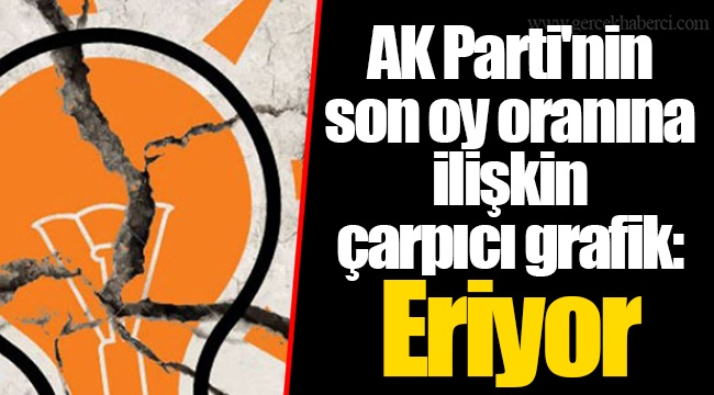 AK Parti'nin son oy oranına ilişkin çarpıcı grafik: Eriyor